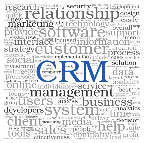 maintaining customer relationships Customer relationship marketing ranges from webpages and social media sites to direct the important thing to remember is maintaining relationships with your.